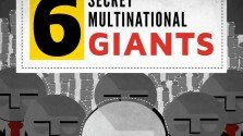 6 Secret Multinational Giants (Infographic)